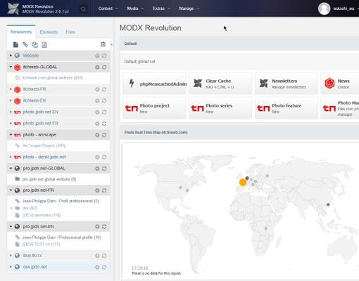 personnalisation de l'interface de MODX et du dashboard